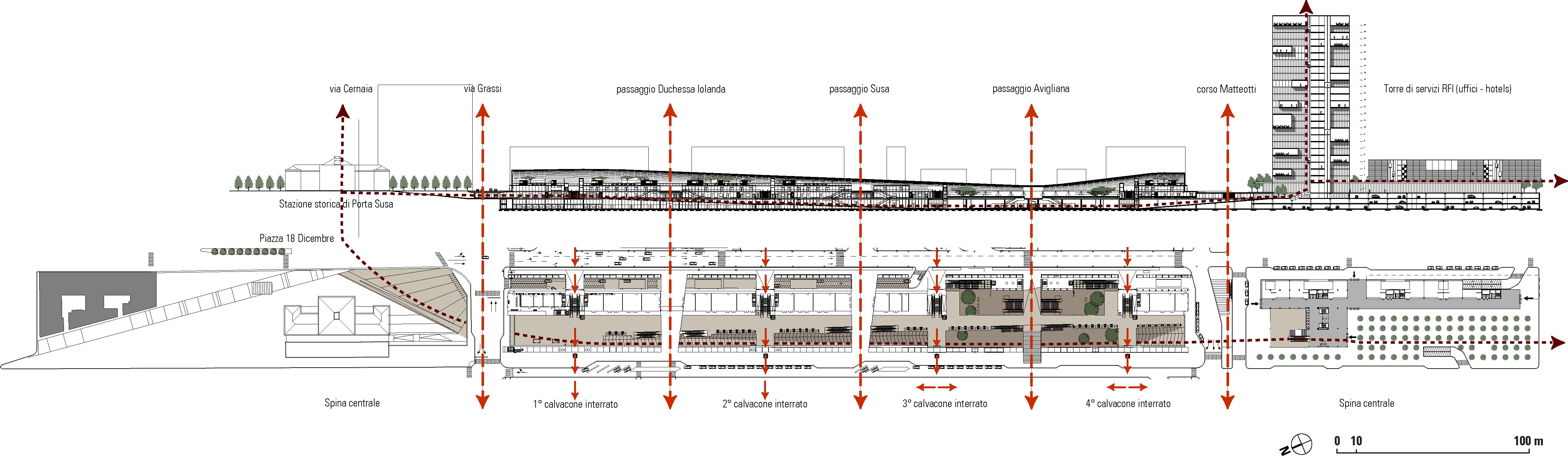 Caso studio ampliamento della stazione di porta susa - Torino porta susa porta nuova ...